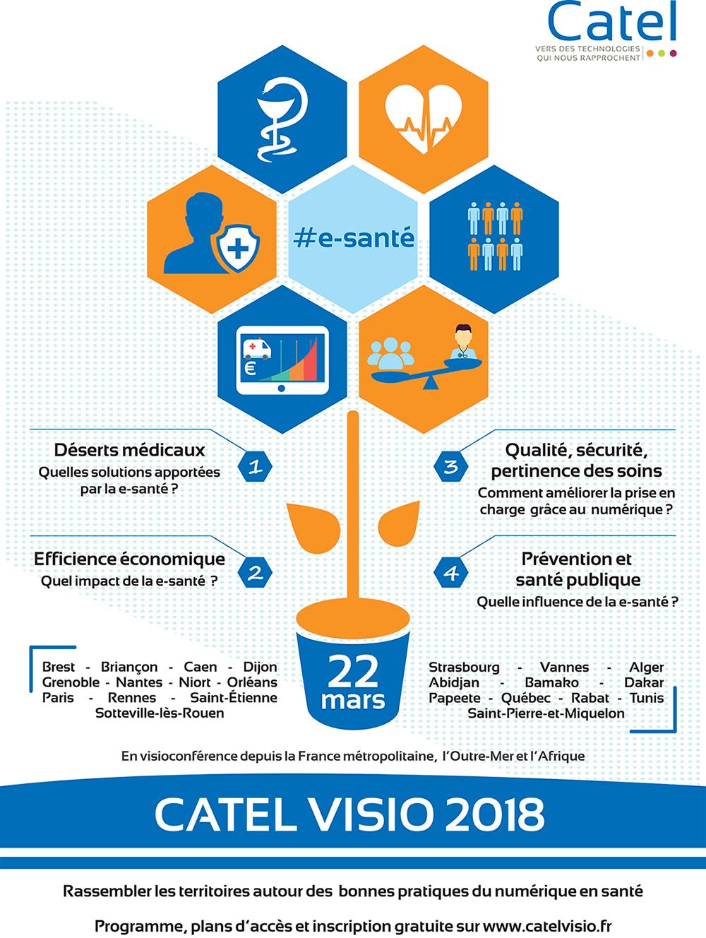 http://www.catel.pro/documents/2018/CATELVISIO/Affiche-CATEL-VISIO-2018-webHD.jpg